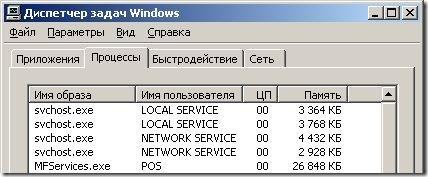 MFServices