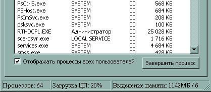 PsImSvc