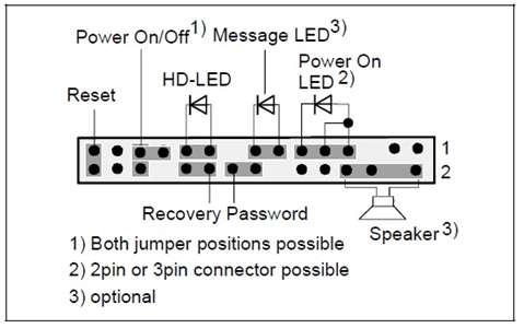 keynan 5 - Подключение передней панели на Fujitsu Siemens D2151-A21