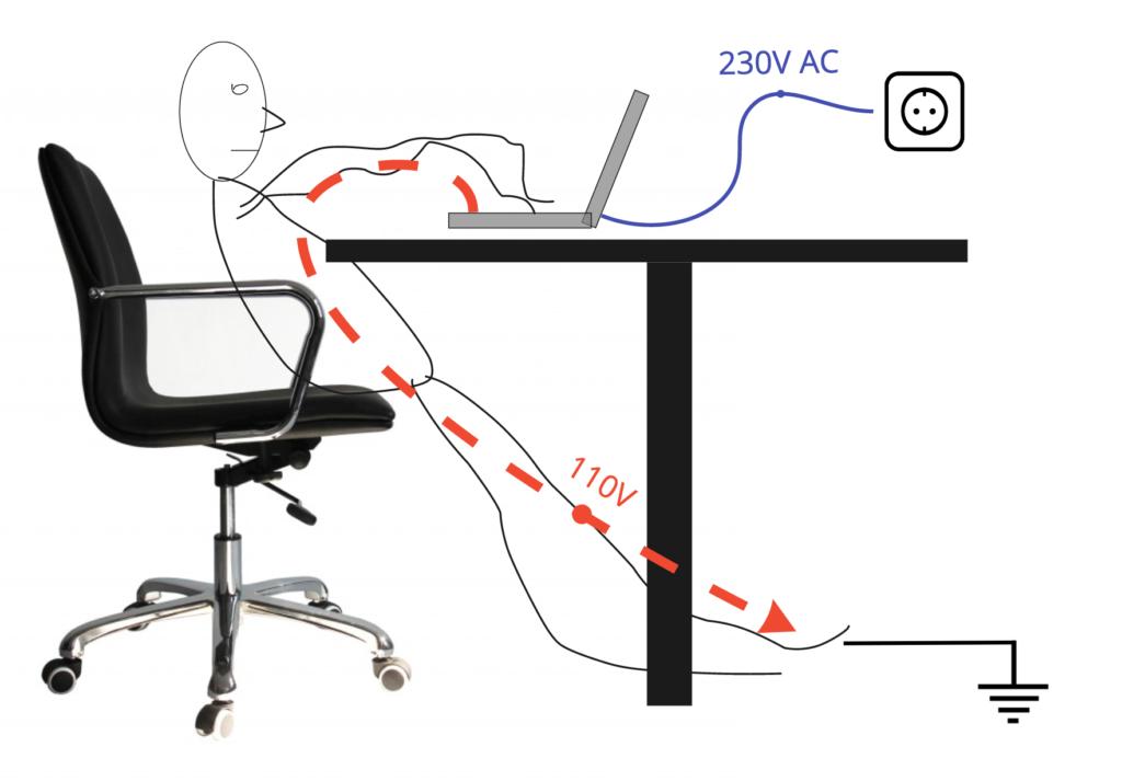 Почему компьютер, ноутбук и другие бытовые приборы бьются током?